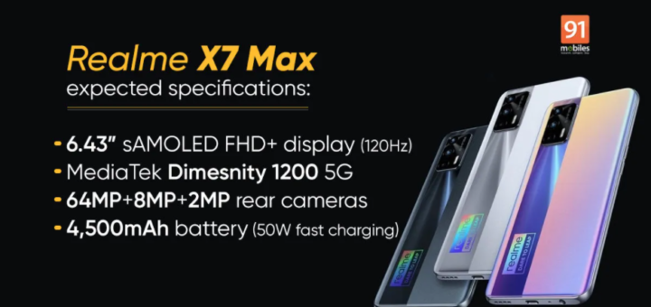 Realme X7 Max 5G Specifications